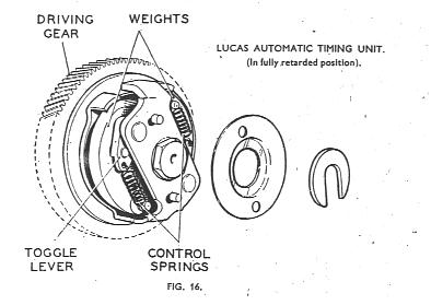 Technical tips velocette magneto timing sciox Gallery
